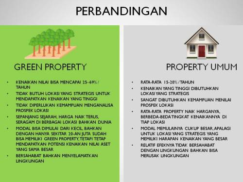 Property Umum vs Green Property